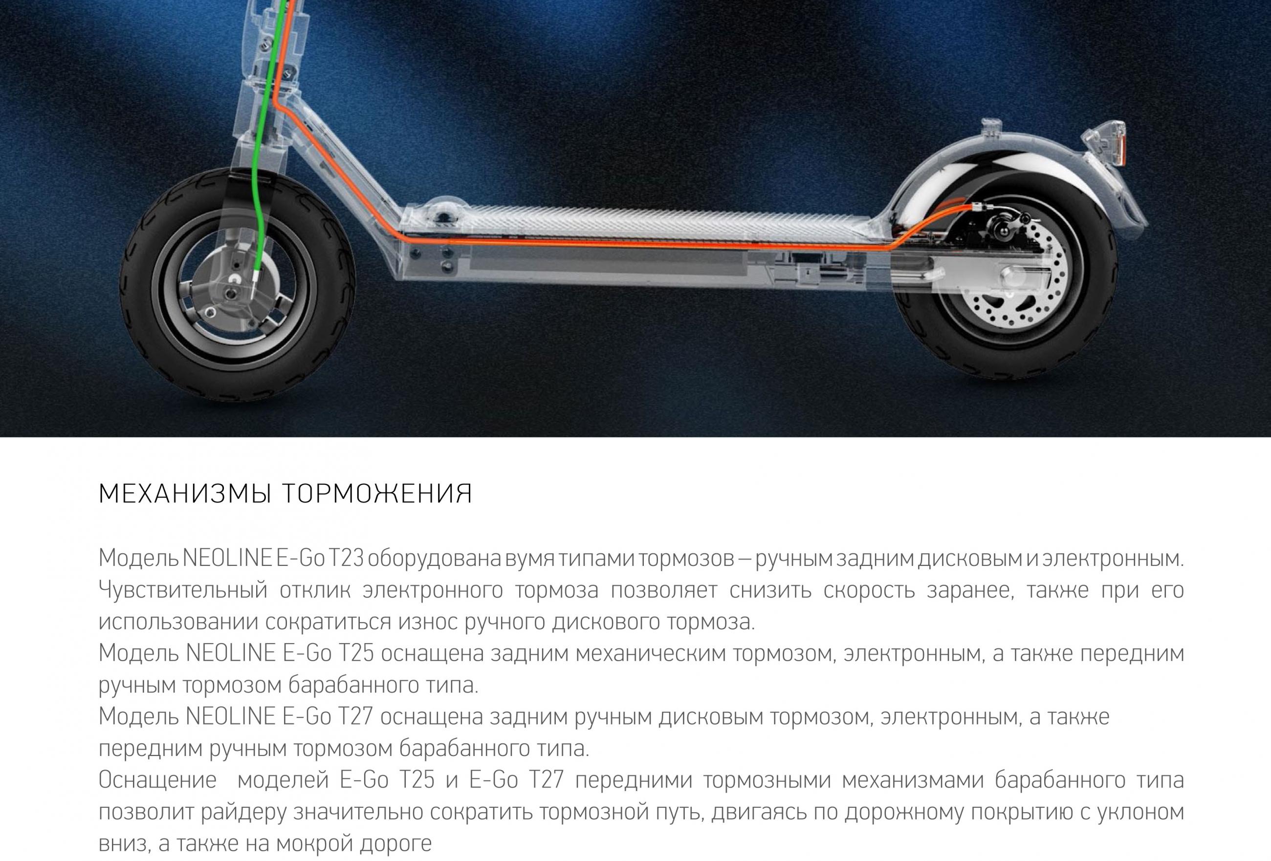 Электросамокат Neoline T25