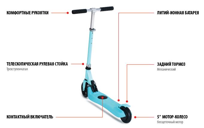 Электрический самокат iconBIT Kick Scooter Unicorn
