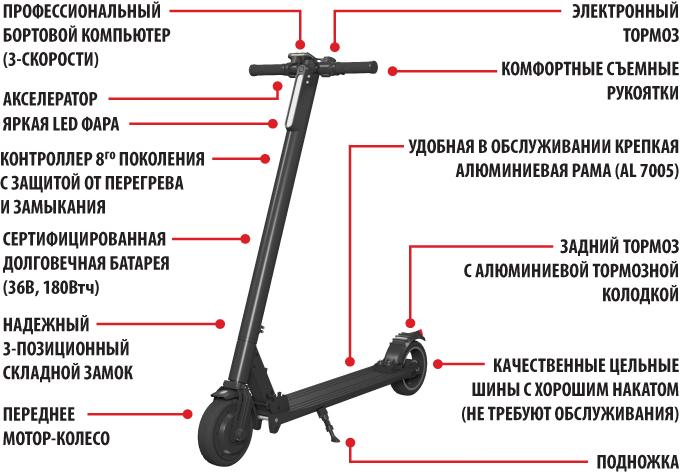 Электрический самокат iconBIT Kick Scooter X2