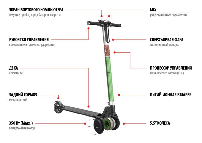 Электрический самокат iconBIT Kick Scooter XT