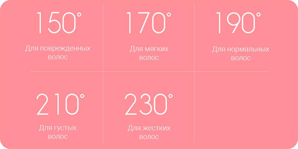 Выпрямитель Xiaomi Yueli Hot Steam Straightener (HS-521)